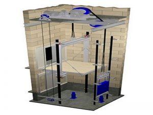 انواع موتور گیرلس آسانسور,تفاوت آسانسور گیرلس و گیربکس دار,محاسبات آسانسور گیرلس