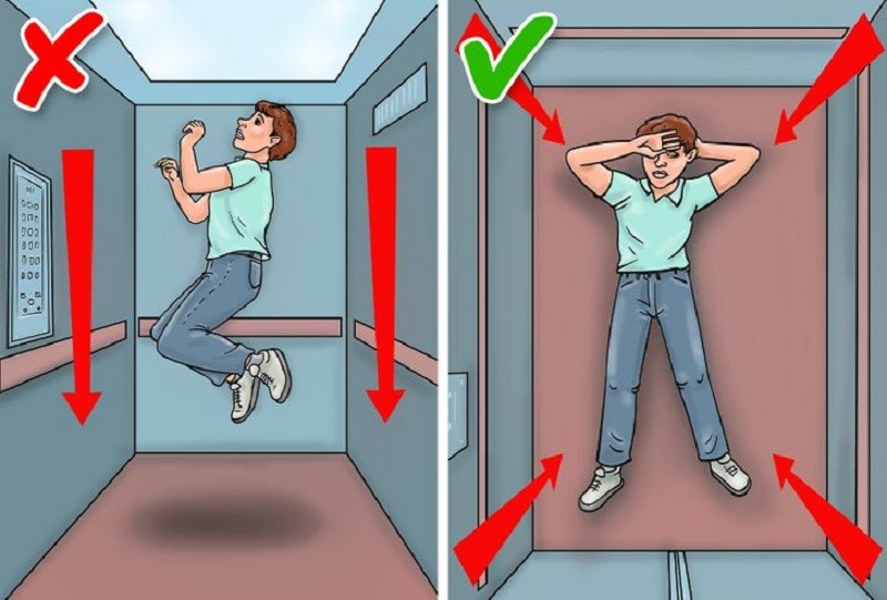 هنگام سقوط آسانسور چه کنیم,سقوط آسانسور,لحظه سقوط آسانسور